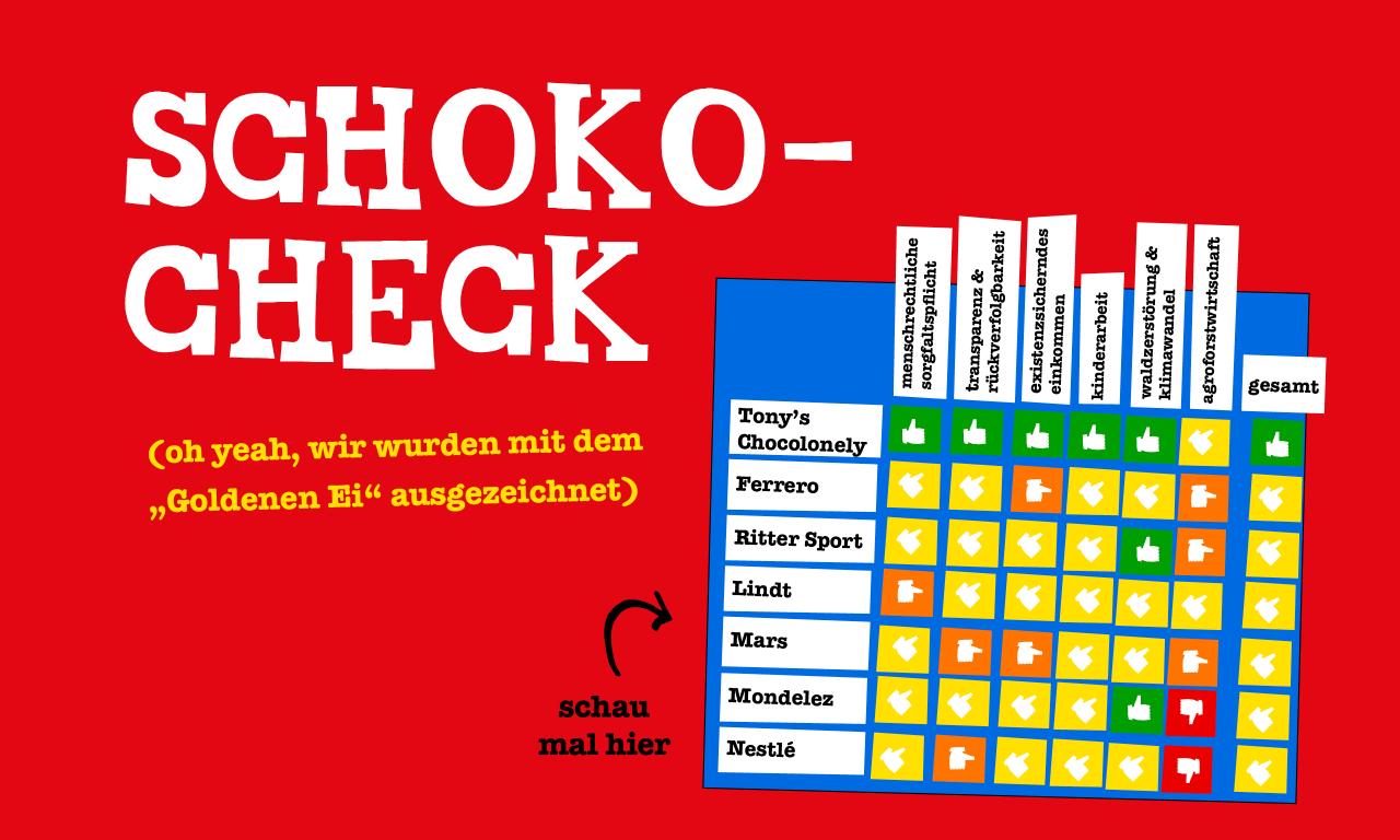 Goldenes Ei Schoko-Check